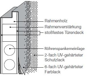 brillant wei lack lackiert westag getalit ag. Black Bedroom Furniture Sets. Home Design Ideas